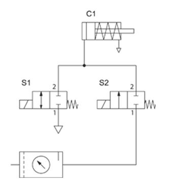 2/2-way valves