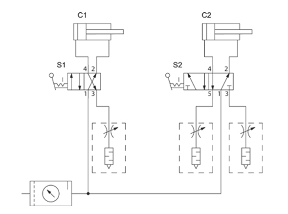 4/2-way and 5/2-way valves