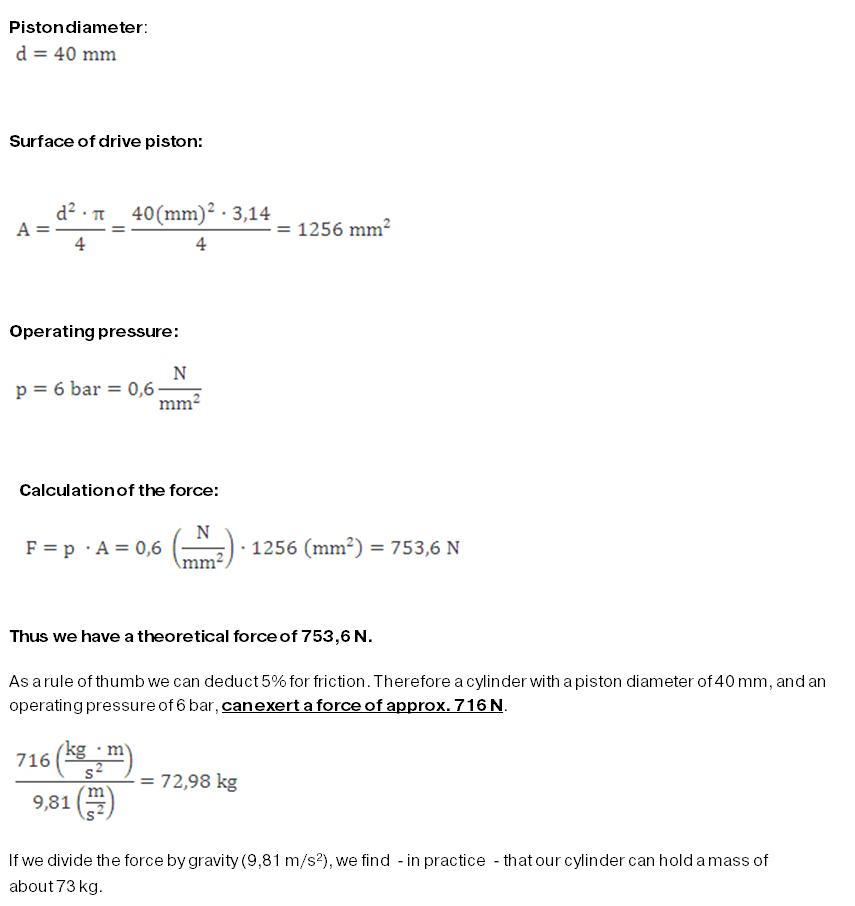 cylinder Formel