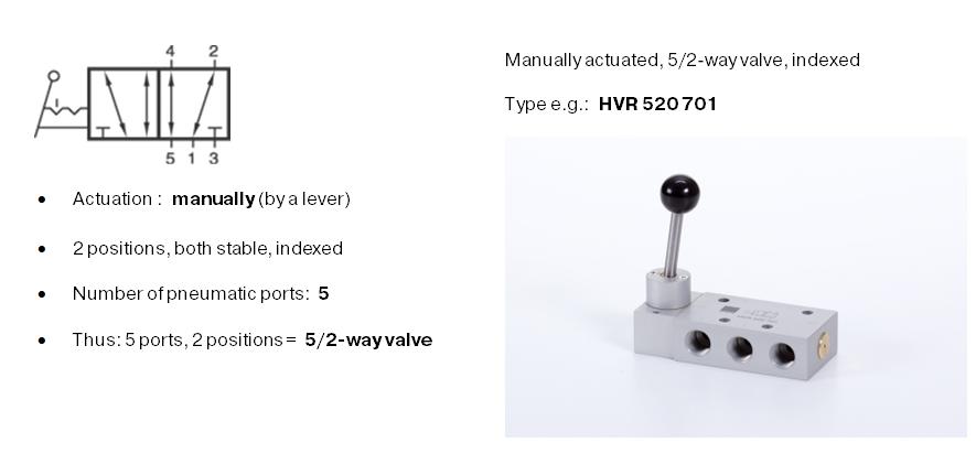 HVR 520 701