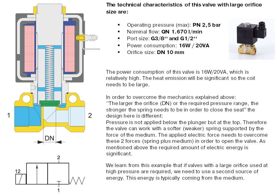 Structure and function of directional valves